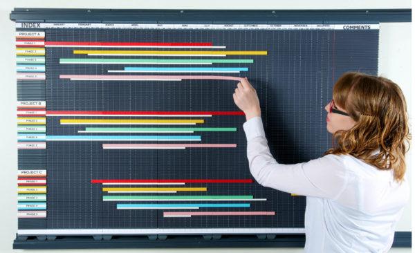 Eurocharts Magnetic Project Planning Kits (PPK-52-120)