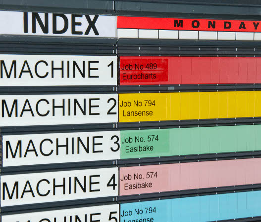 Magnetic Planning Board, machine loading scheduling
