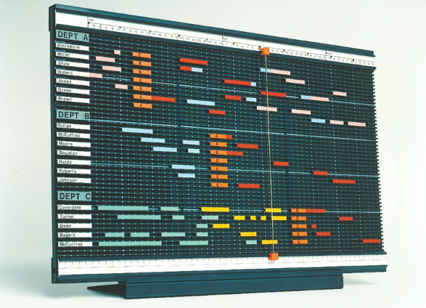 Eurocharts Magnetic System Standard Planner Panel (H-50) & Desk Stand (EDS)