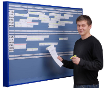 Card Planning Boards