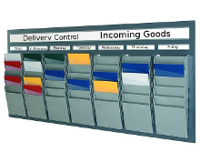 Cascading Planning Boards