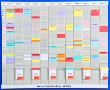 Production Scheduling, T-Card Solution