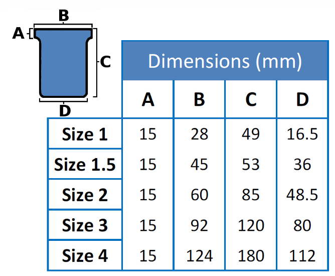 Standard T-Cards Dimension Table