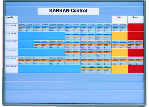 Channel Planner Kanban Board System, framed unit