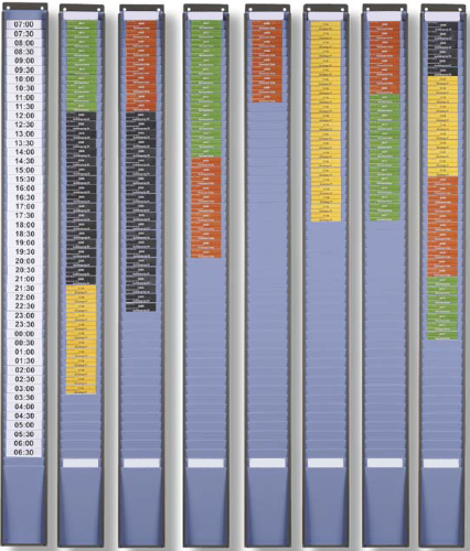 Kanban Card Columns, pack quantity 1, loaded