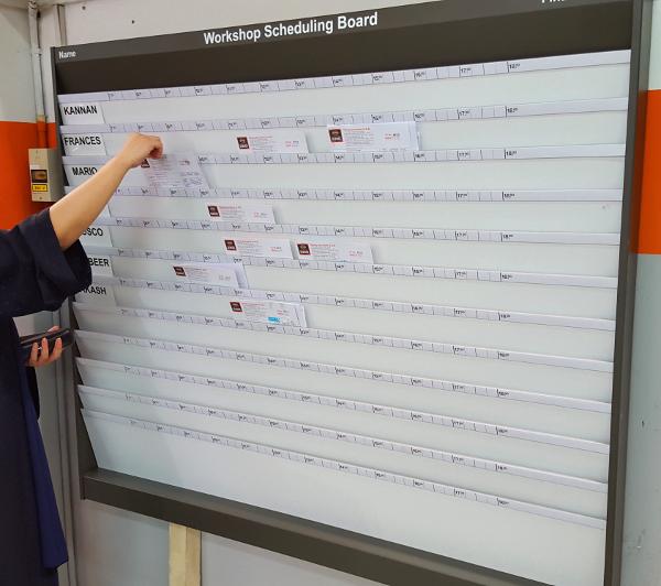 MK-2 Workshop Board, 12 station capacity, garage application
