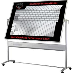 Custom colour printed free standing whiteboard – performance chart