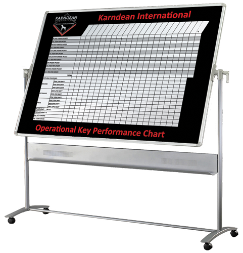 Custom colour printed free standing whiteboard – performance chart