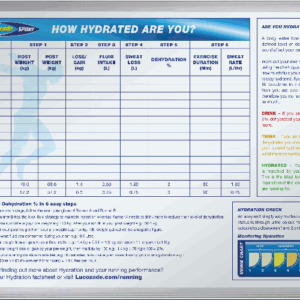 Bespoke custom colour printed whiteboard – hydration chart