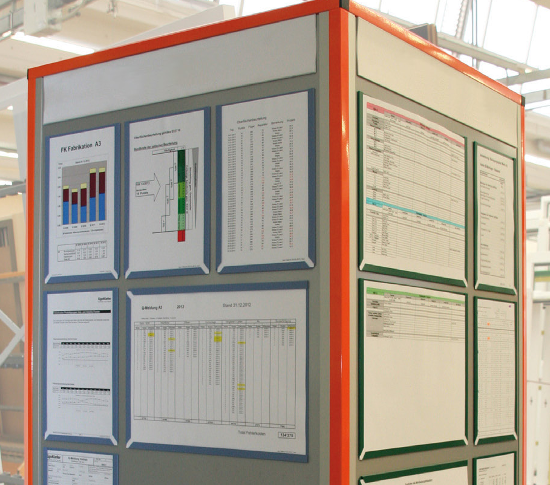 A3 and A4 Document Display Pockets on Display Centre Board